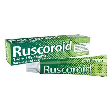 Immagine di RUSCOROID RETT CREMA40G1%+1%